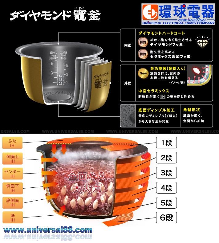 steam induction heating warm jar  乐声牌ih蒸气磁应西施电饭煲